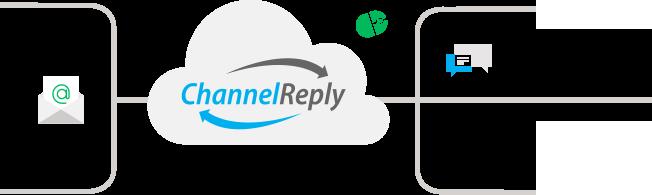 ChannelReply